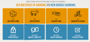 Old vs. new banking methods