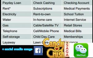 List of alternative data sources + social media