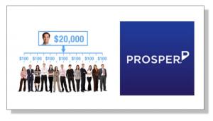 Prosper-Loans